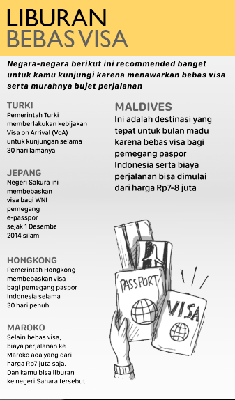 Liburan Bebas Visa Paspor Indonesia