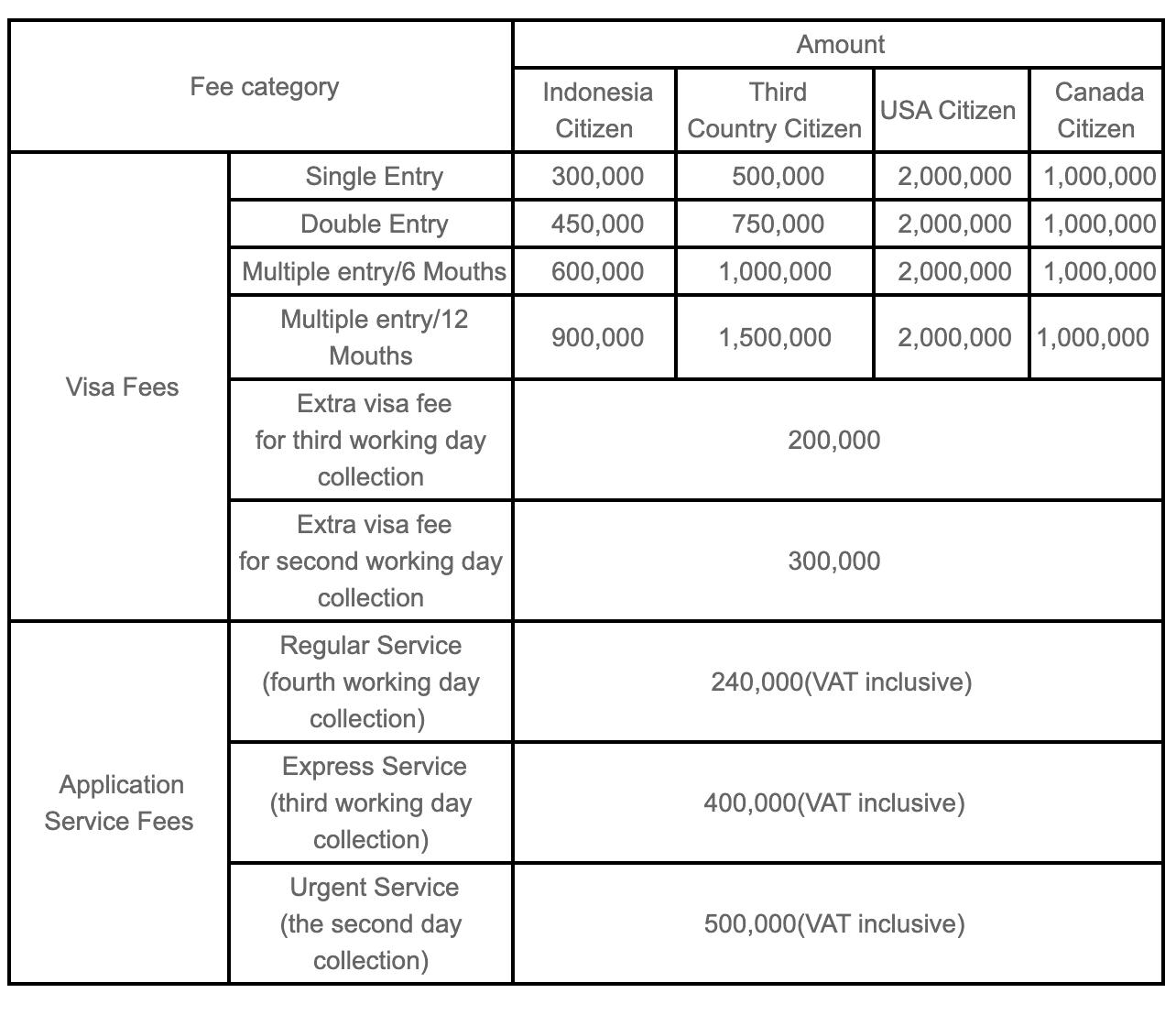 Biaya Visa China