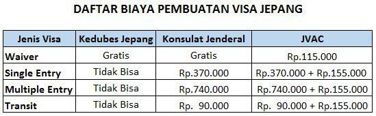 biaya visa jepang