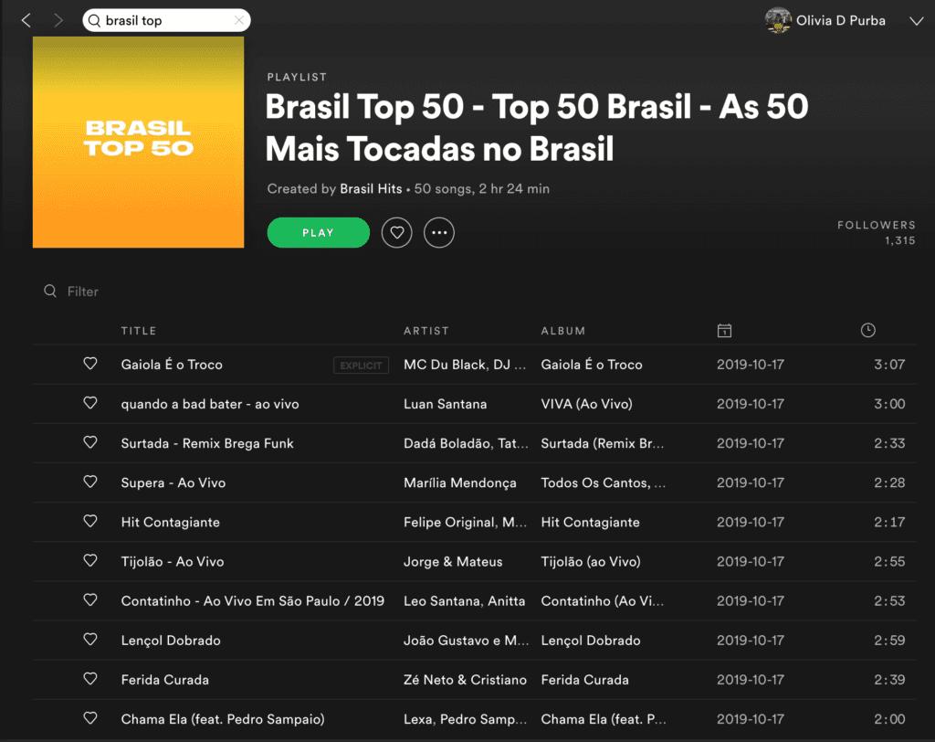 Brazil Spotify